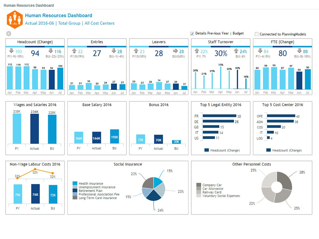 jedox-human-resources-dashboard-compressed_1.jpg